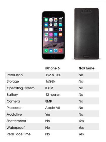 nophone.myshopify.com